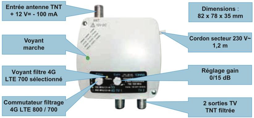 Tnt astucieuse alimentation filtrage 4g commutable chez tonna habitat technologies - Filtre 4g tnt ...